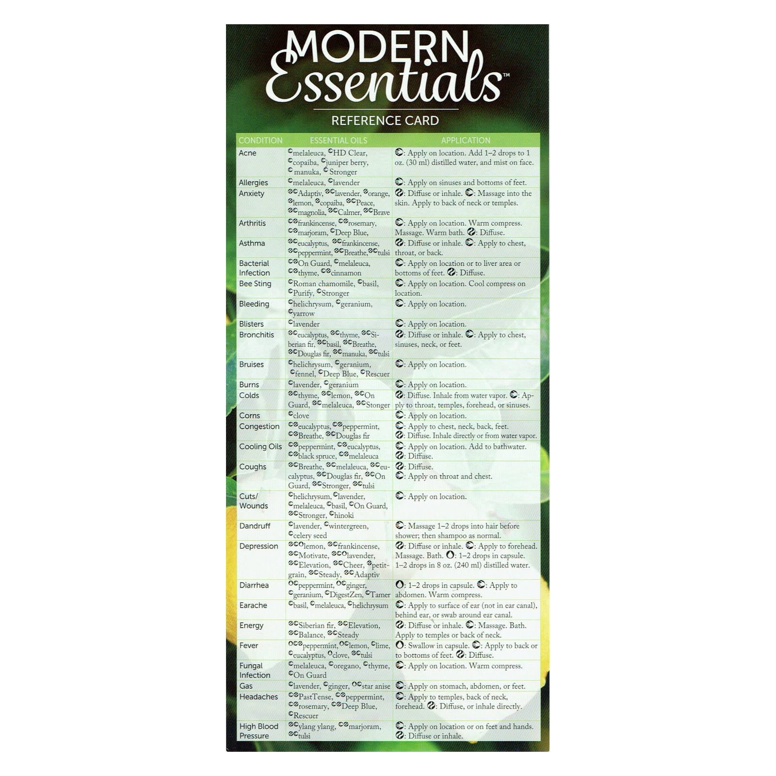 Modern Essentials Reference Cards, 3th Edition (Pack of 3